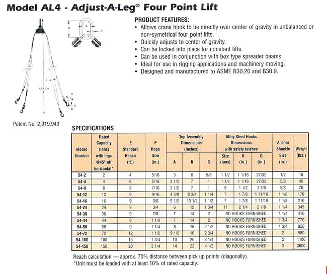 Caldwell Adjust-A-Leg Model 54 Four Point Lift